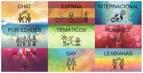 Chat hispano